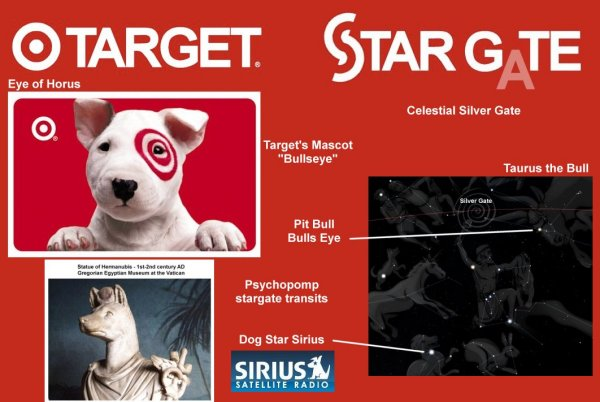 The open scroll blog january 2015 What kind of dog is the target mascot