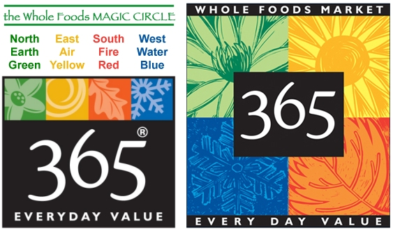 This Becomes Really Obvious When You Compare It With Another Brand The Store Value Of Whole Foods One That Weve Exposed As An Occult Signaling