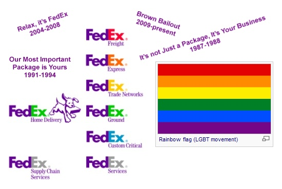 The Open Scroll Blog Part 11 The Sodomite Gateway Fedex Our