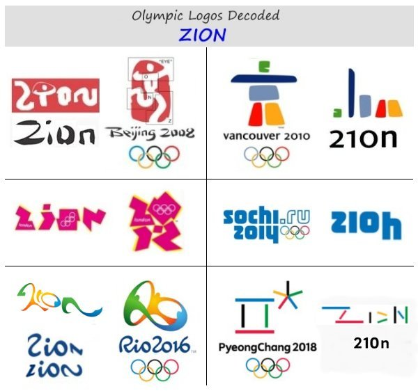 Olympic Rings 2016 Their pyeongchang 2016 logoOlympic Rings 2016